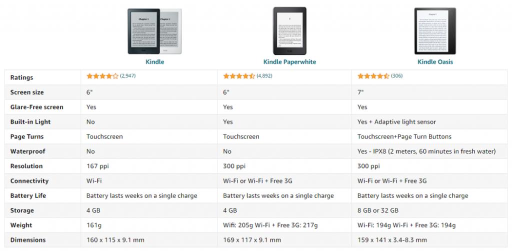 Kindle-Comparison